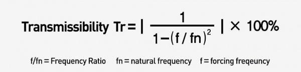 transmissibility_function